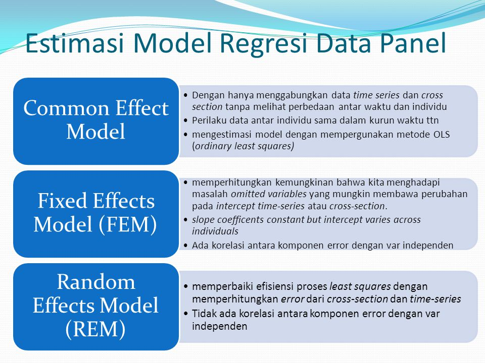 Estimasi Model Regresi Data Panel