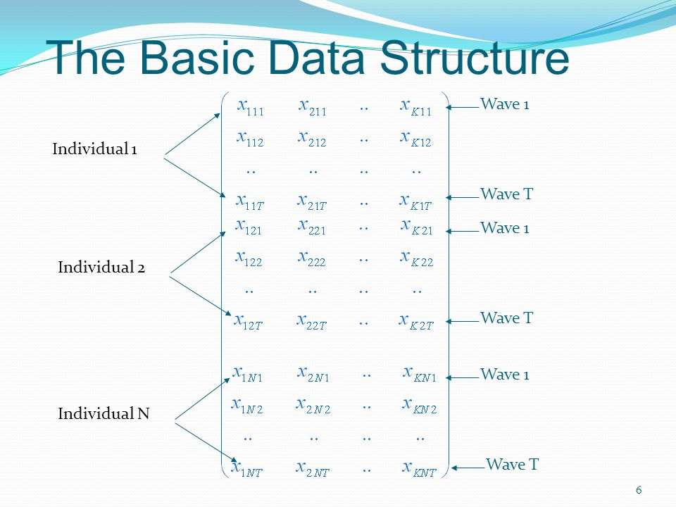 The Basic Data Structure