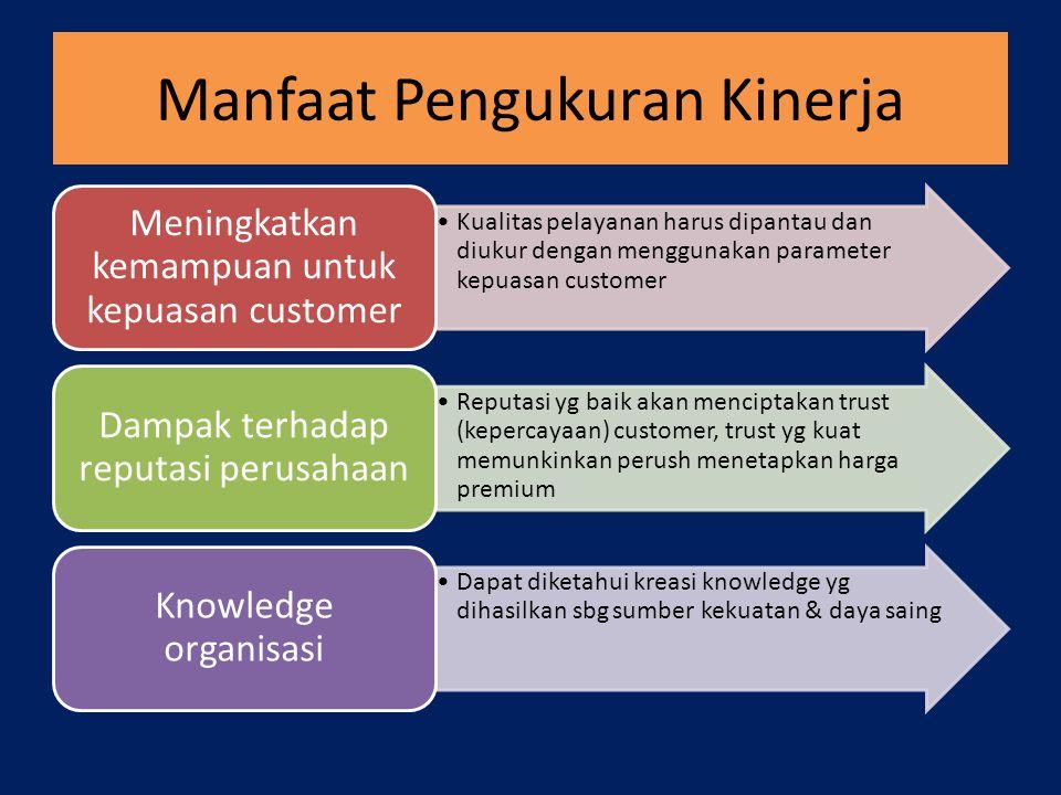 Manfaat Pengukuran Kinerja