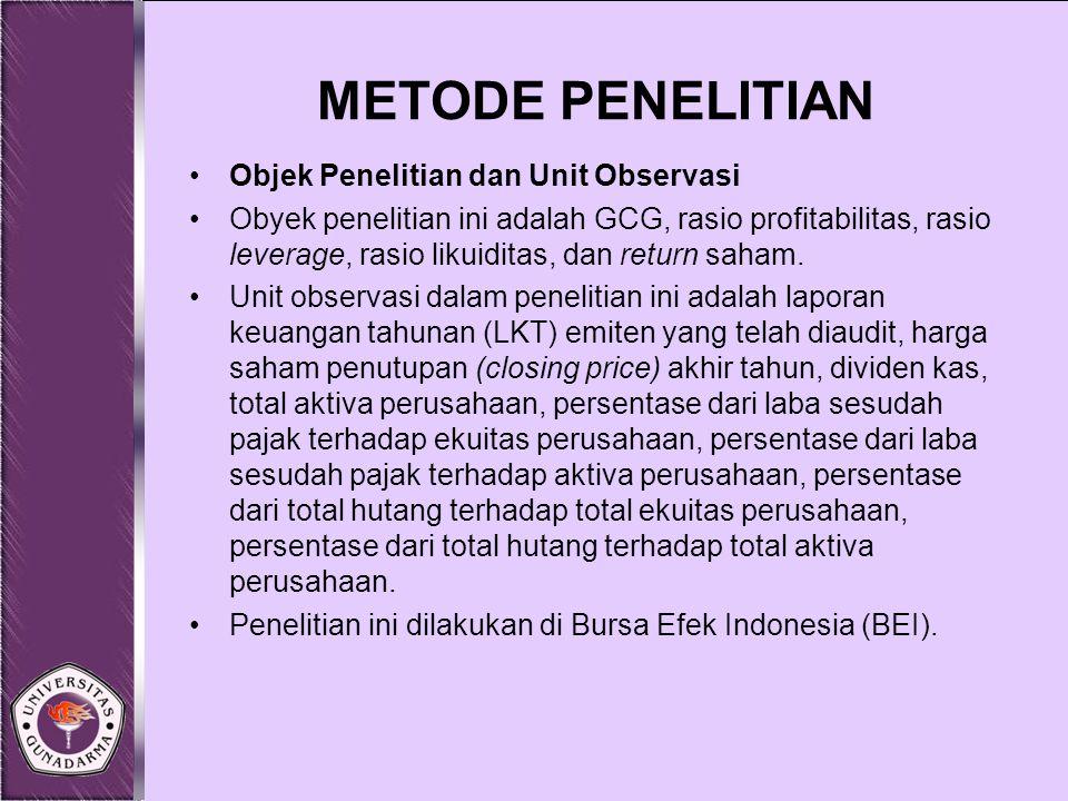 METODE PENELITIAN Objek Penelitian dan Unit Observasi