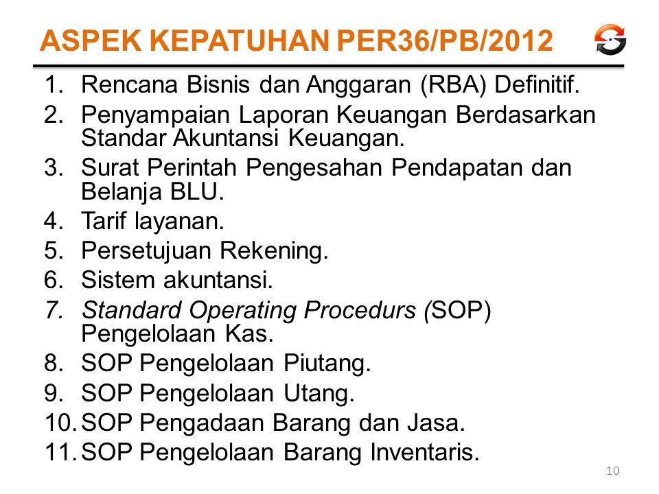 ASPEK KEPATUHAN PER36/PB/2012