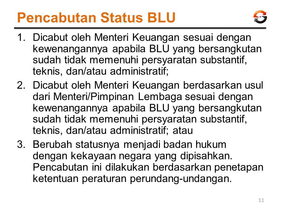 Pencabutan Status BLU