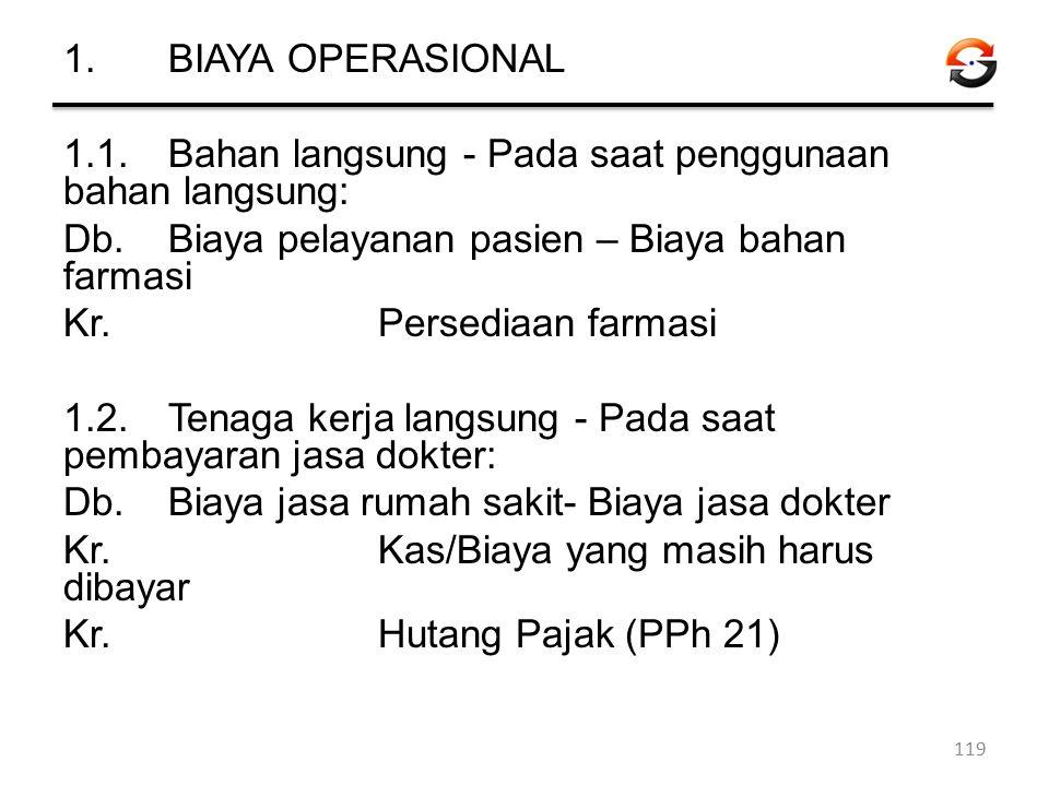 1. BIAYA OPERASIONAL 1.1. Bahan langsung - Pada saat penggunaan bahan langsung: Db.