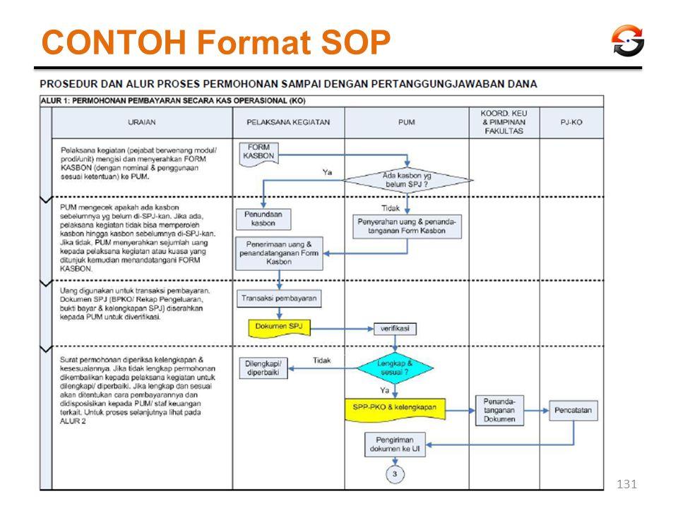CONTOH Format SOP