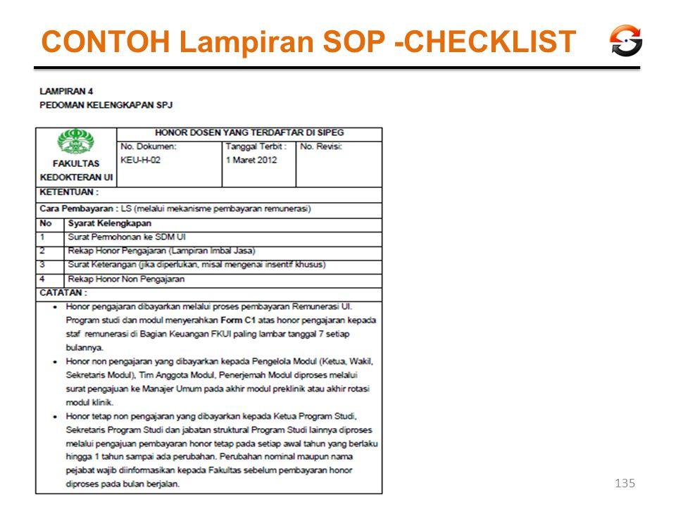 CONTOH Lampiran SOP -CHECKLIST