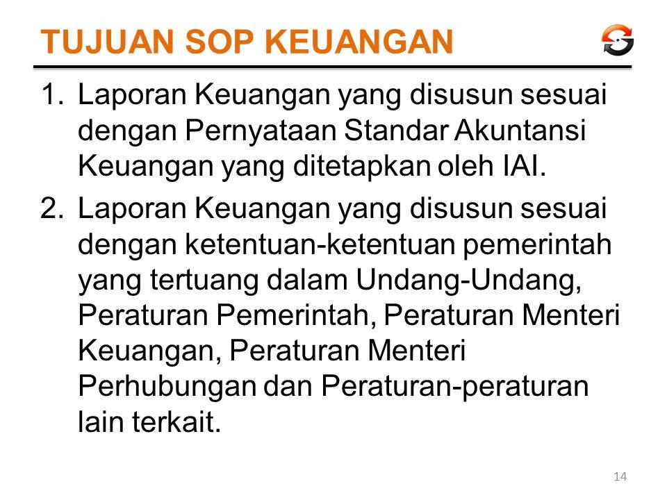 TUJUAN SOP KEUANGAN Laporan Keuangan yang disusun sesuai dengan Pernyataan Standar Akuntansi Keuangan yang ditetapkan oleh IAI.