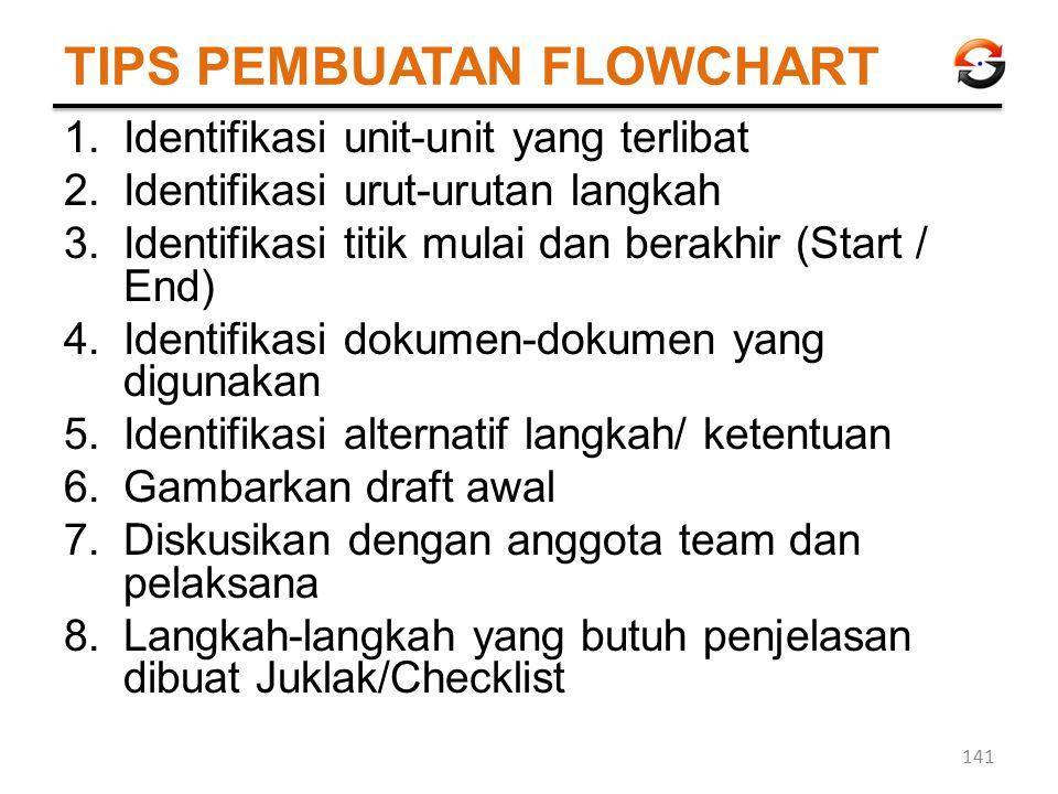 TIPS PEMBUATAN FLOWCHART