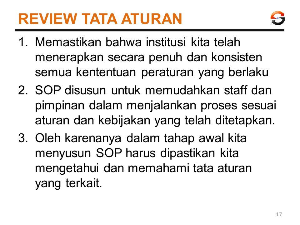 REVIEW TATA ATURAN Memastikan bahwa institusi kita telah menerapkan secara penuh dan konsisten semua kententuan peraturan yang berlaku.