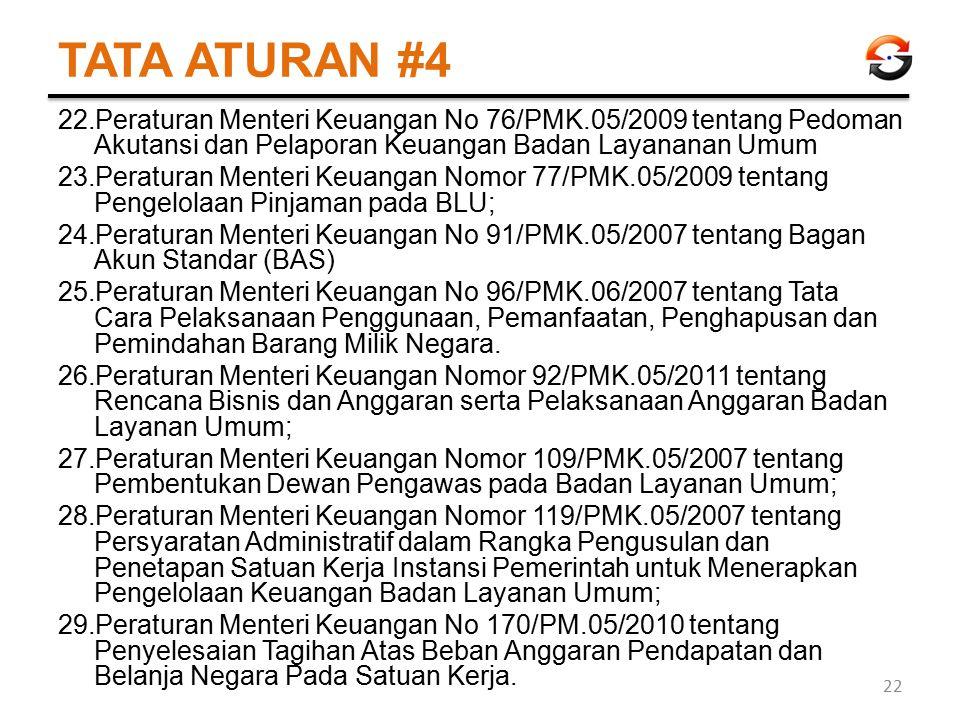 TATA ATURAN #4 Peraturan Menteri Keuangan No 76/PMK.05/2009 tentang Pedoman Akutansi dan Pelaporan Keuangan Badan Layananan Umum.