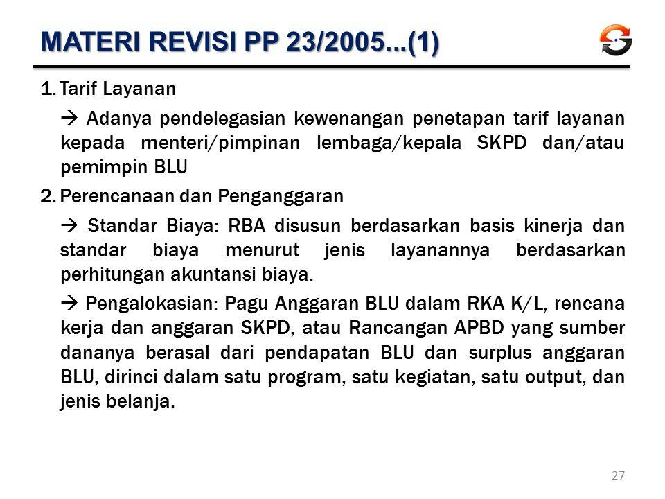 MATERI REVISI PP 23/2005...(1) Tarif Layanan