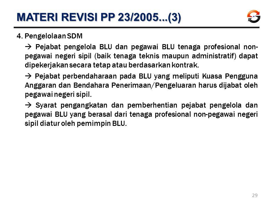 MATERI REVISI PP 23/2005...(3) Pengelolaan SDM