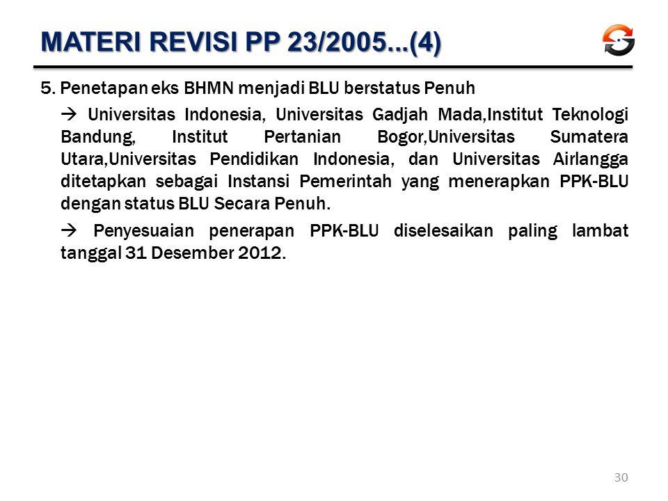 MATERI REVISI PP 23/2005...(4) Penetapan eks BHMN menjadi BLU berstatus Penuh.