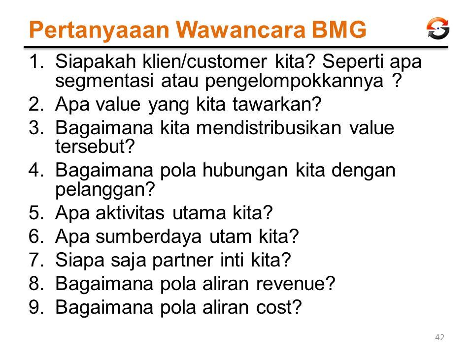Pertanyaaan Wawancara BMG