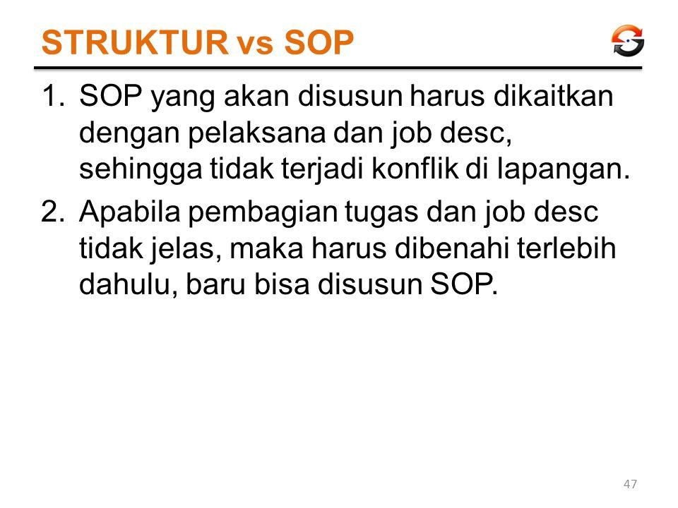 STRUKTUR vs SOP SOP yang akan disusun harus dikaitkan dengan pelaksana dan job desc, sehingga tidak terjadi konflik di lapangan.