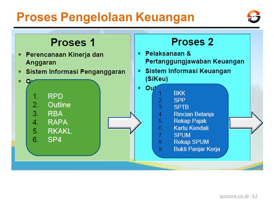Proses Pengelolaan Keuangan