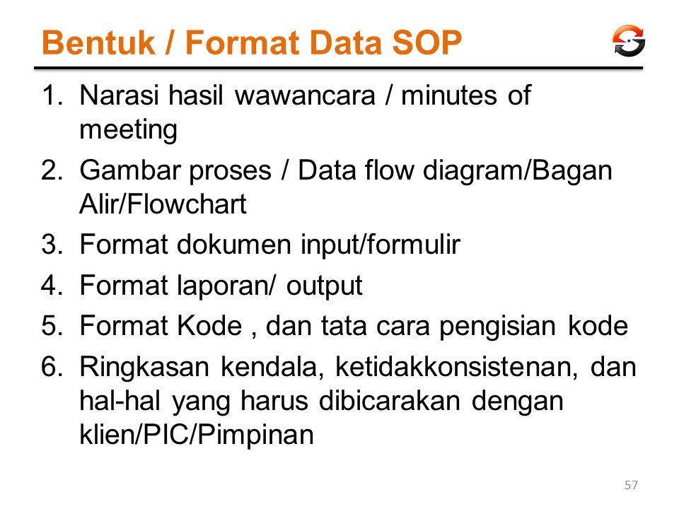 Bentuk / Format Data SOP