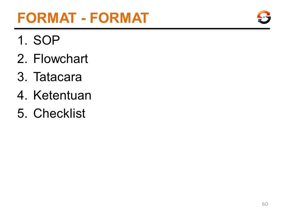 FORMAT - FORMAT SOP Flowchart Tatacara Ketentuan Checklist
