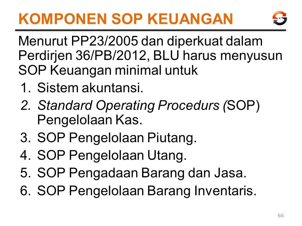KOMPONEN SOP KEUANGAN Menurut PP23/2005 dan diperkuat dalam Perdirjen 36/PB/2012, BLU harus menyusun SOP Keuangan minimal untuk.