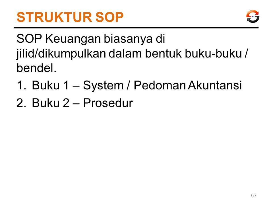 STRUKTUR SOP SOP Keuangan biasanya di jilid/dikumpulkan dalam bentuk buku-buku / bendel. Buku 1 – System / Pedoman Akuntansi.