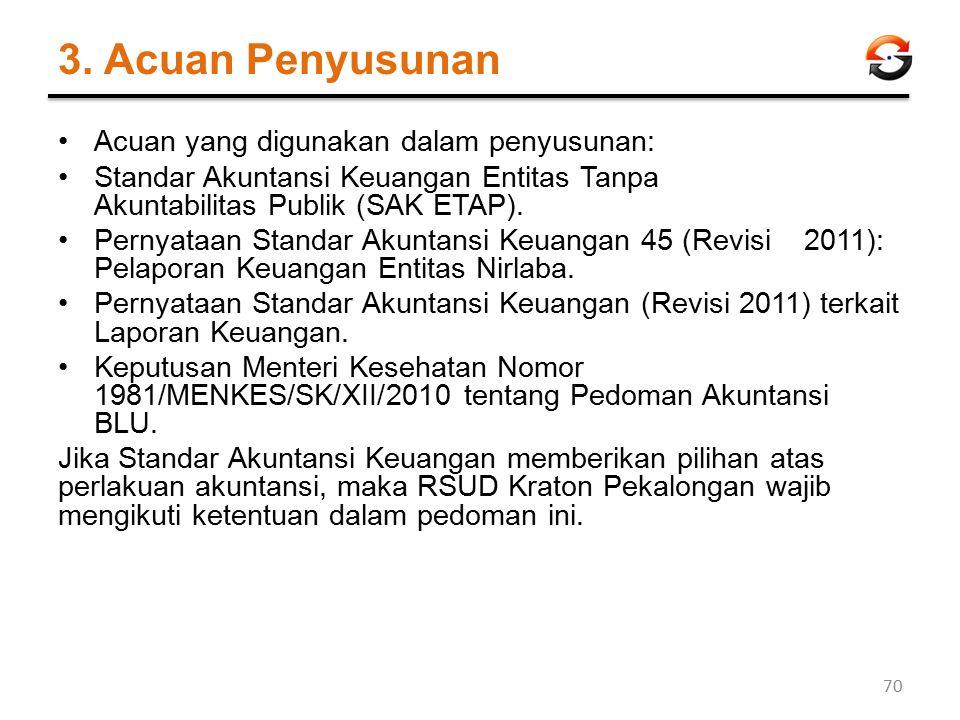 3. Acuan Penyusunan Acuan yang digunakan dalam penyusunan: