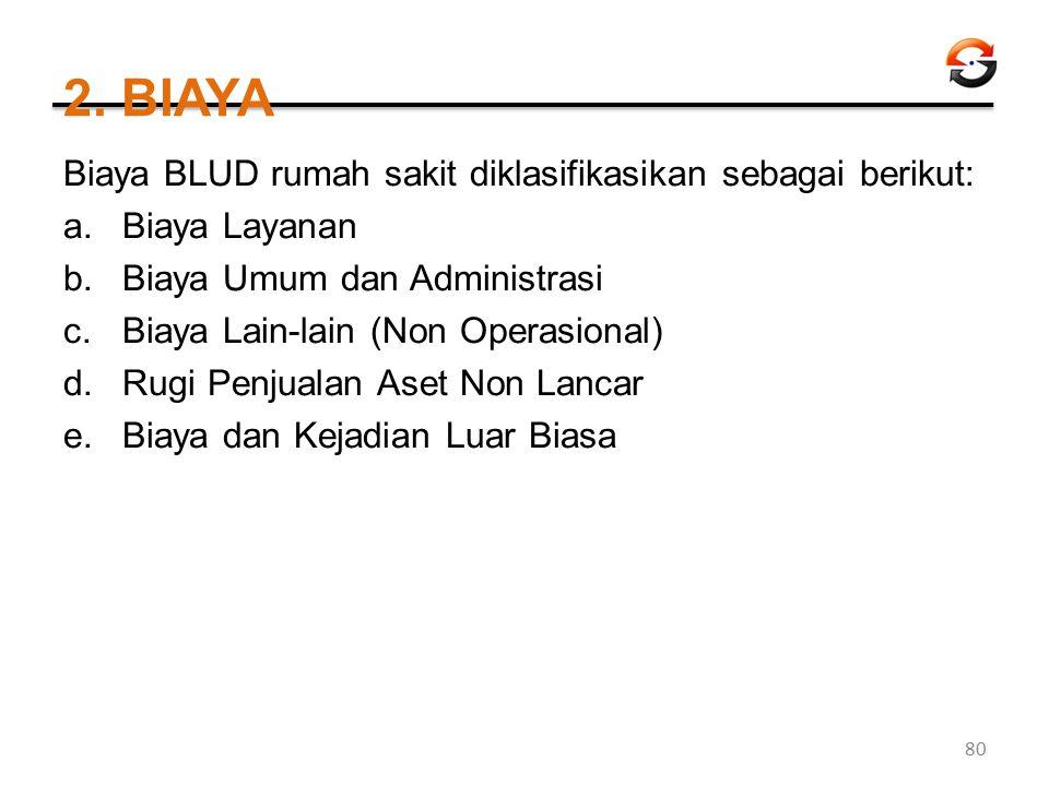 2. BIAYA Biaya BLUD rumah sakit diklasifikasikan sebagai berikut: