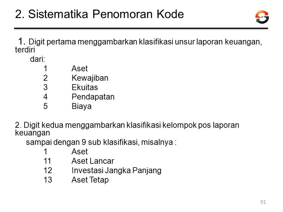 2. Sistematika Penomoran Kode