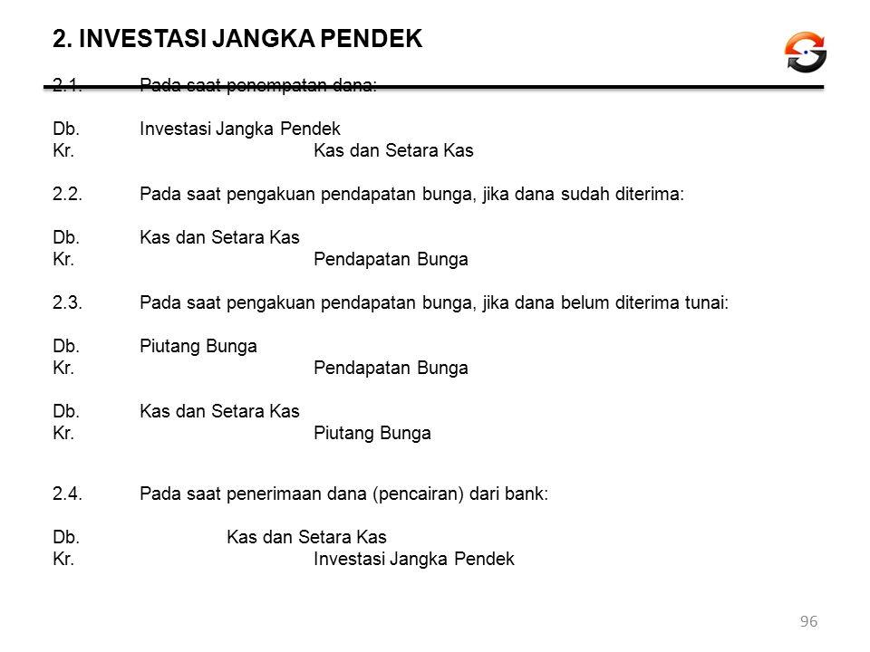 2. INVESTASI JANGKA PENDEK