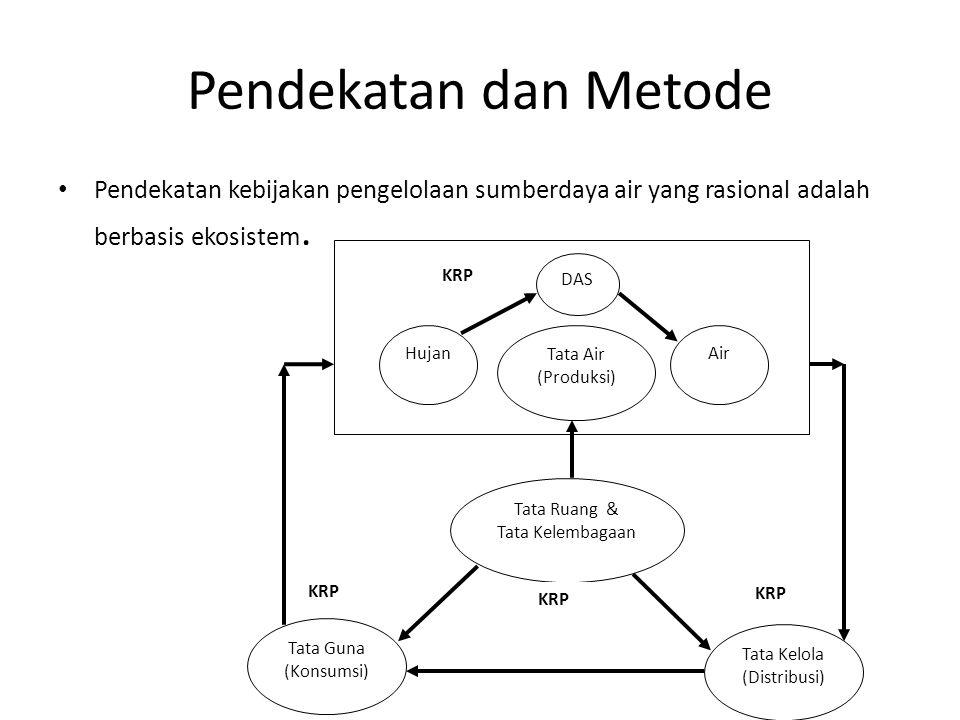 Pendekatan dan Metode Pendekatan kebijakan pengelolaan sumberdaya air yang rasional adalah berbasis ekosistem.