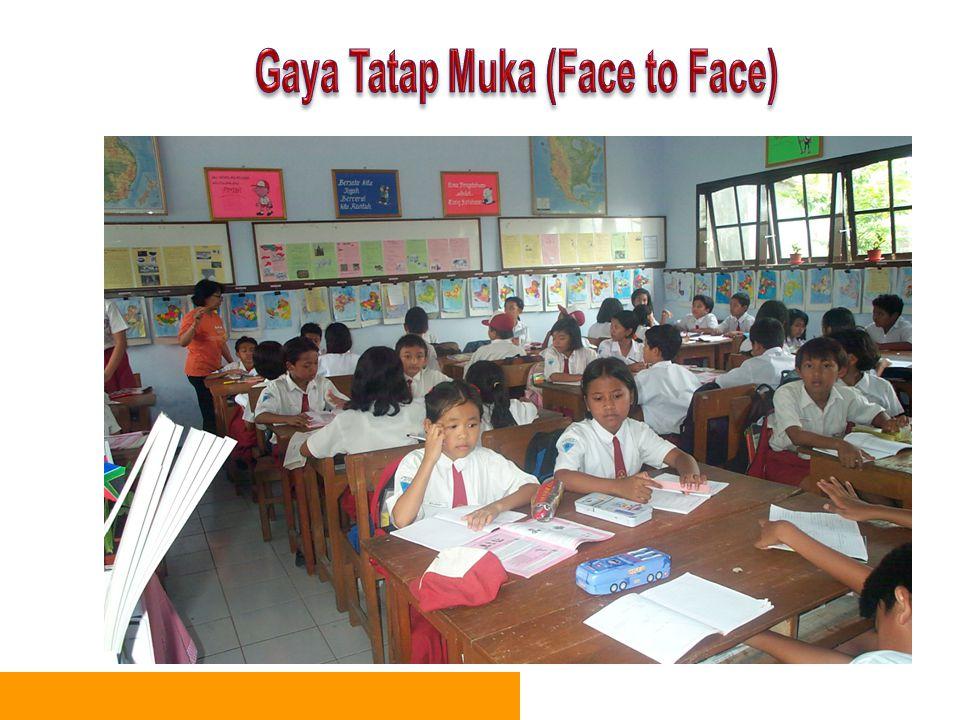 Gaya Tatap Muka (Face to Face)