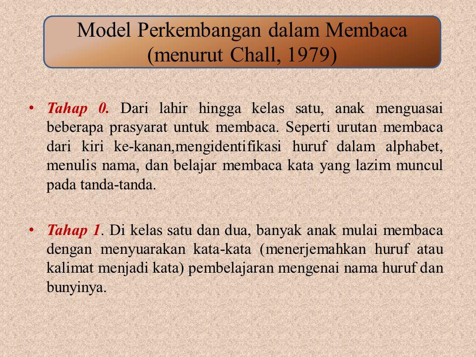 Model Perkembangan dalam Membaca (menurut Chall, 1979)