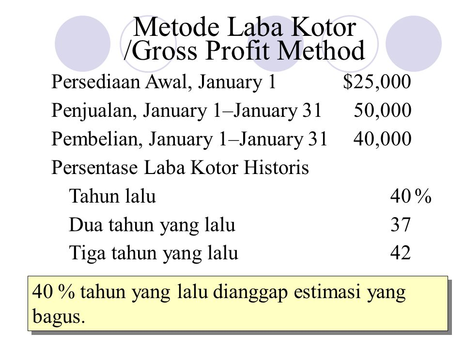Metode Laba Kotor /Gross Profit Method