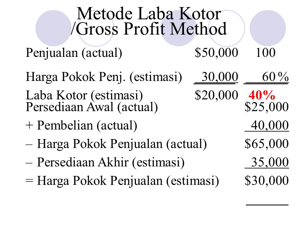 Metode Laba Kotor /Gross Profit Method Penjualan (actual) $50,000 100
