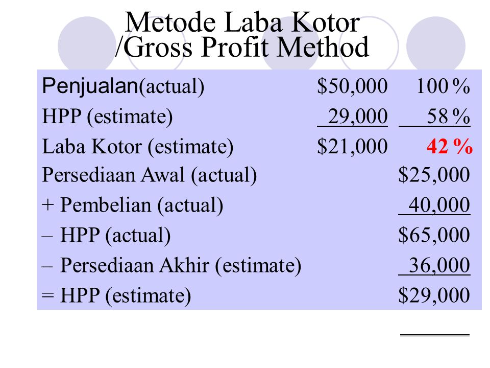 Metode Laba Kotor /Gross Profit Method Penjualan(actual) $50,000 100 %