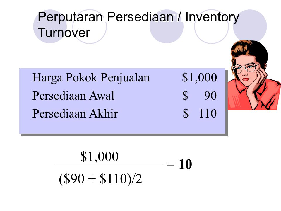 Inventory Turnover $1,000 = 10 ($90 + $110)/2