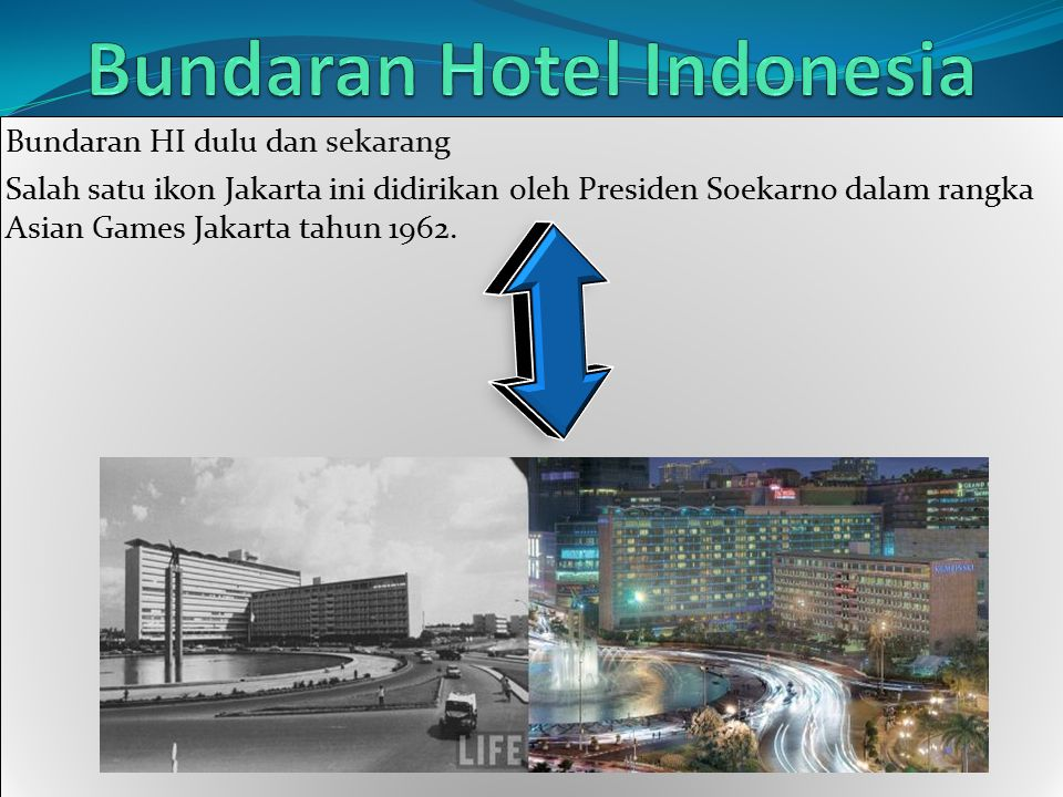 Bundaran Hotel Indonesia