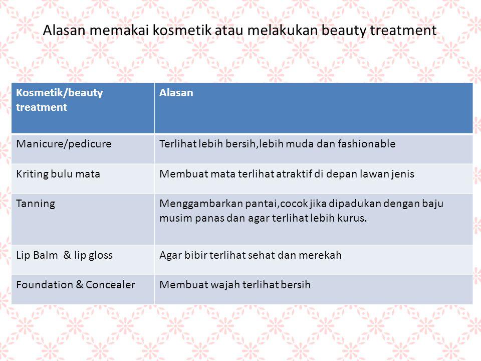 Alasan memakai kosmetik atau melakukan beauty treatment
