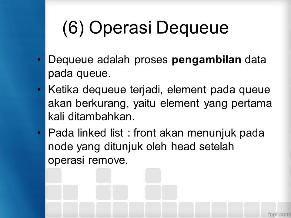 (6) Operasi Dequeue Dequeue adalah proses pengambilan data pada queue.