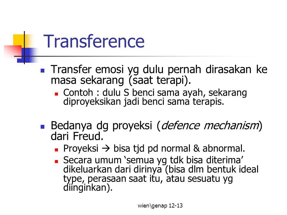 Transference Transfer emosi yg dulu pernah dirasakan ke masa sekarang (saat terapi).