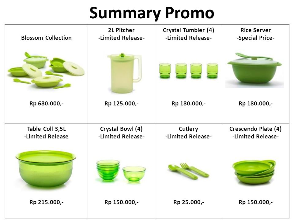 Summary Promo Blossom Collection 2L Pitcher -Limited Release-