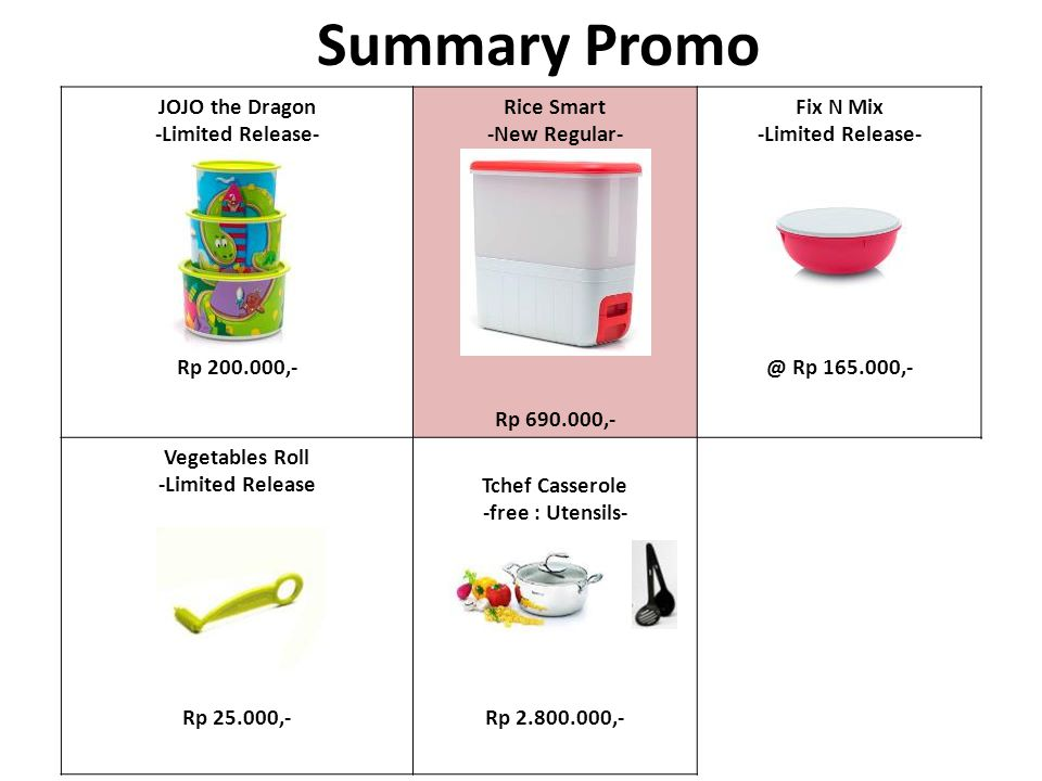 Summary Promo JOJO the Dragon -Limited Release- Rice Smart