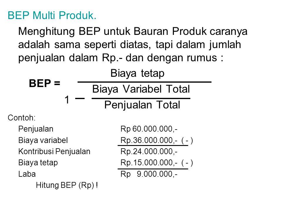 BEP Multi Produk. Menghitung BEP untuk Bauran Produk caranya adalah sama seperti diatas, tapi dalam jumlah penjualan dalam Rp.- dan dengan rumus :