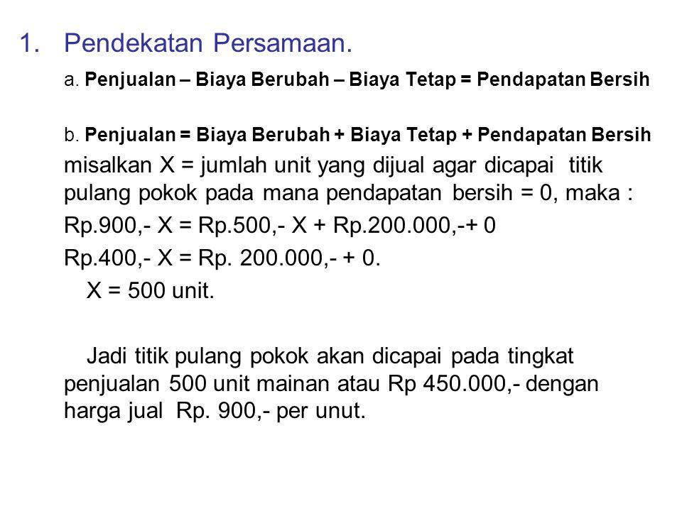 Pendekatan Persamaan. a. Penjualan – Biaya Berubah – Biaya Tetap = Pendapatan Bersih. b. Penjualan = Biaya Berubah + Biaya Tetap + Pendapatan Bersih.