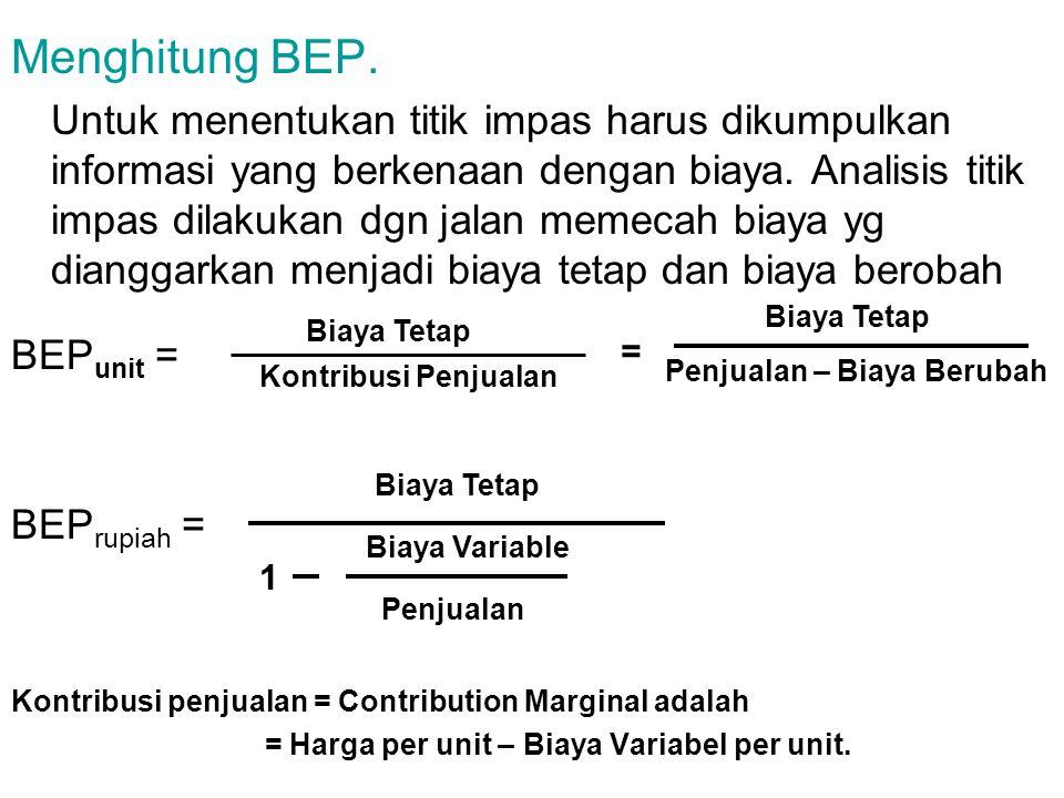 Menghitung BEP.