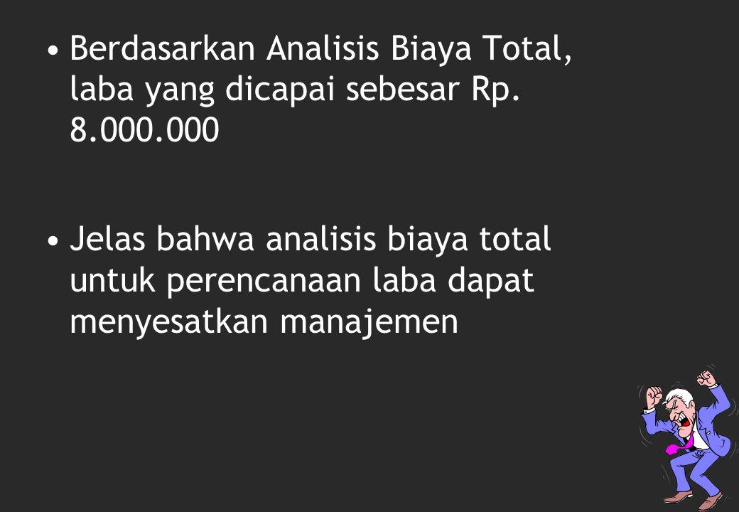 Berdasarkan Analisis Biaya Total, laba yang dicapai sebesar Rp. 8. 000