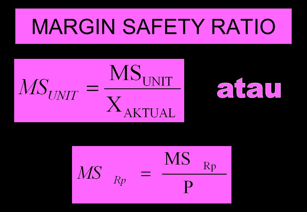 MARGIN SAFETY RATIO