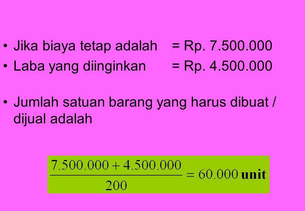 Jika biaya tetap adalah = Rp. 7.500.000
