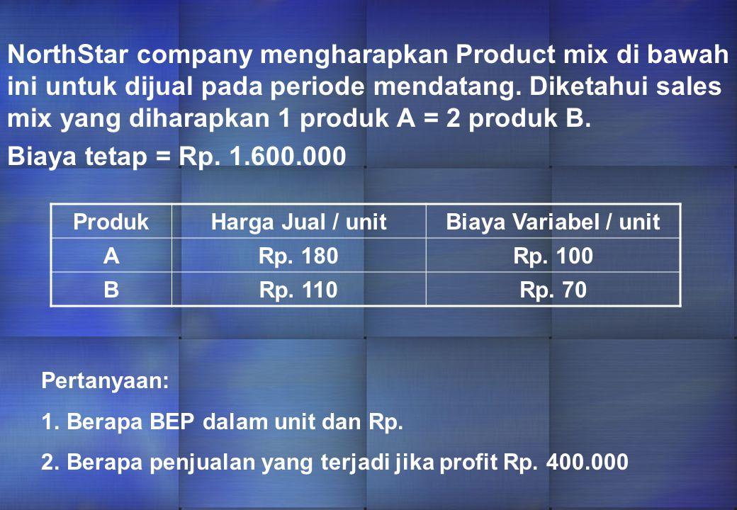 NorthStar company mengharapkan Product mix di bawah ini untuk dijual pada periode mendatang. Diketahui sales mix yang diharapkan 1 produk A = 2 produk B. Biaya tetap = Rp. 1.600.000