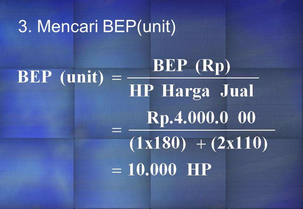 3. Mencari BEP(unit)
