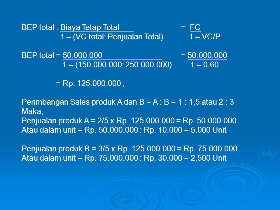 BEP total : Biaya Tetap Total = FC