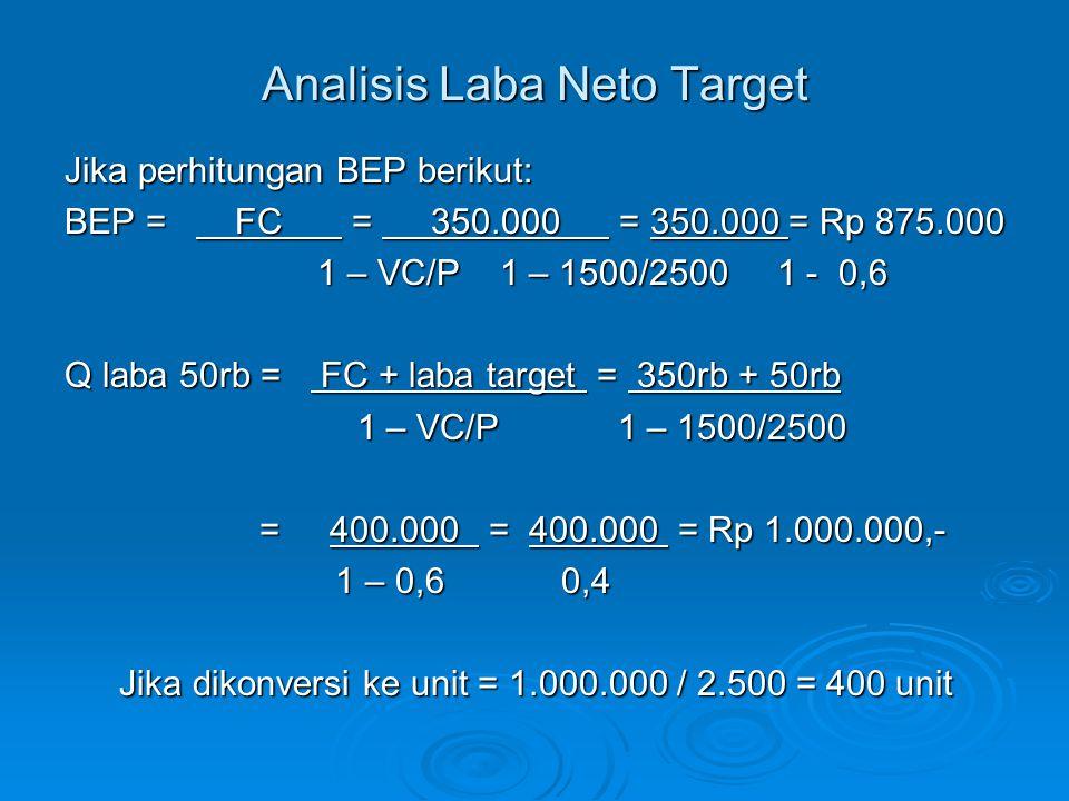 Analisis Laba Neto Target